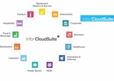 Liberan Infor CloudSuite Industrial para el sector manufactura